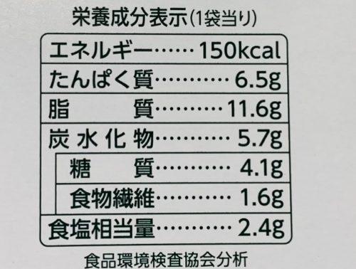低糖質ミートソースのカロリー