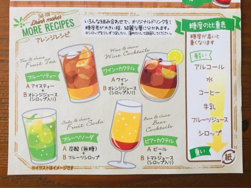アレンジレシピ表