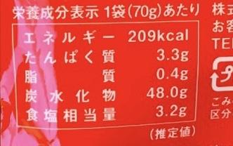 広東風ビーフンのカロリー表
