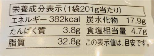 無印良品 手作りカレーキット ココナッツのカレー カロリー