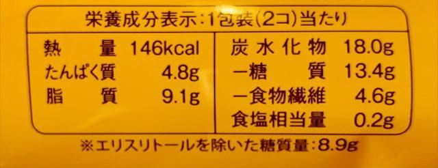 低糖質スイーツ ワッフル カロリー